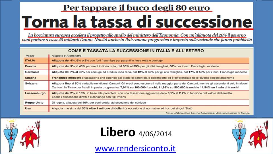Awesome Torna_tassa_successione