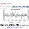 modello_panico_euforia_rc
